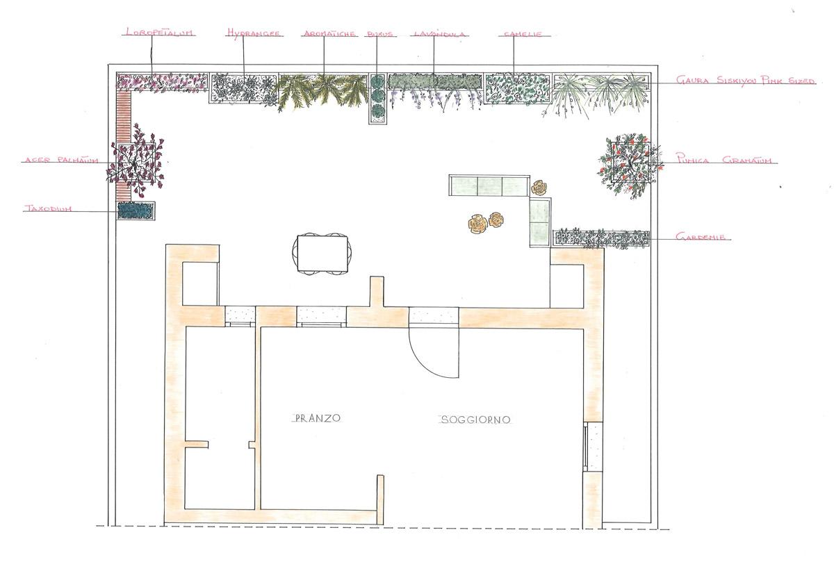Progetto terrazza per il relax - GreenVeronica